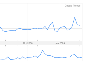 Web traffic for 'EDAR' from Google Trends